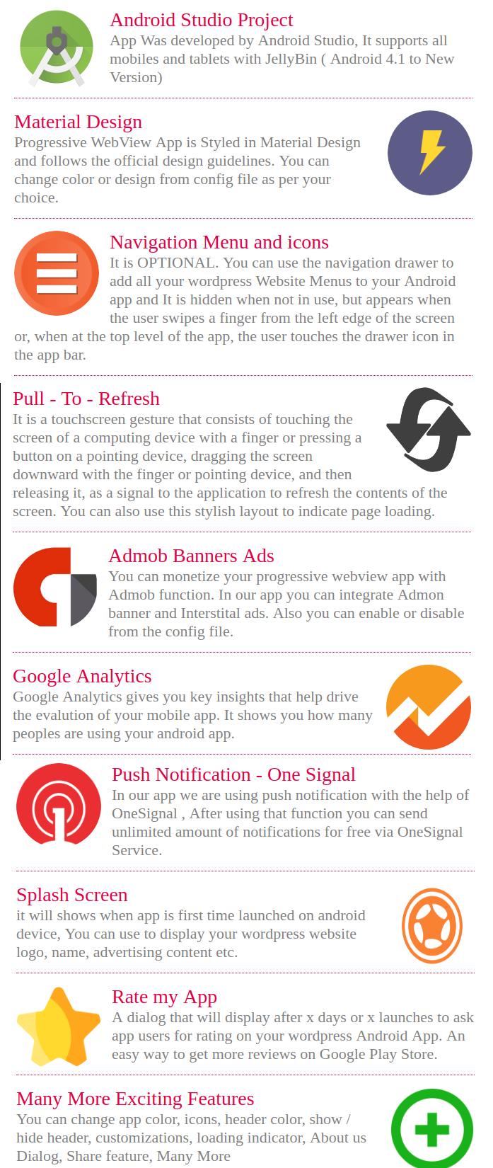 Progressive Android Web App For Ecommerce - 5